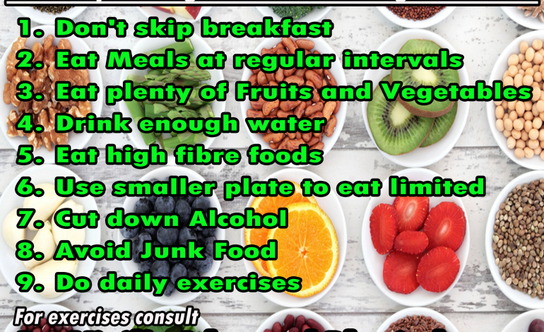 Healthy Eating habit for Weight Control
